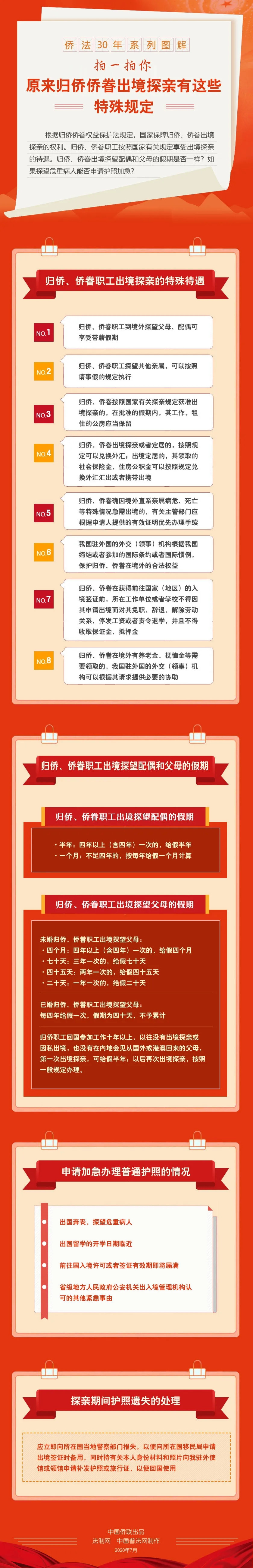 侨法30年系列图解(三).jpg