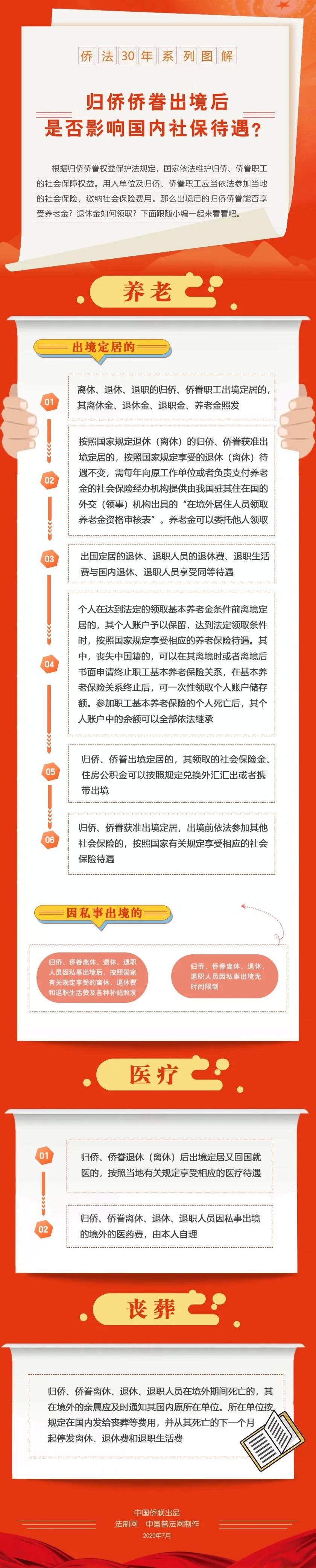 侨法30年系列图解(五).jpg